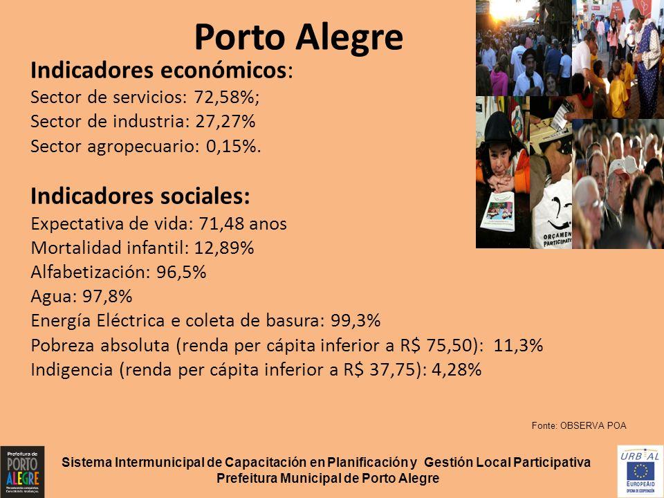 Porto Alegre Sistema Intermunicipal de Capacitación en Planificación y Gestión Local Participativa Prefeitura Municipal de Porto Alegre Indicadores ec