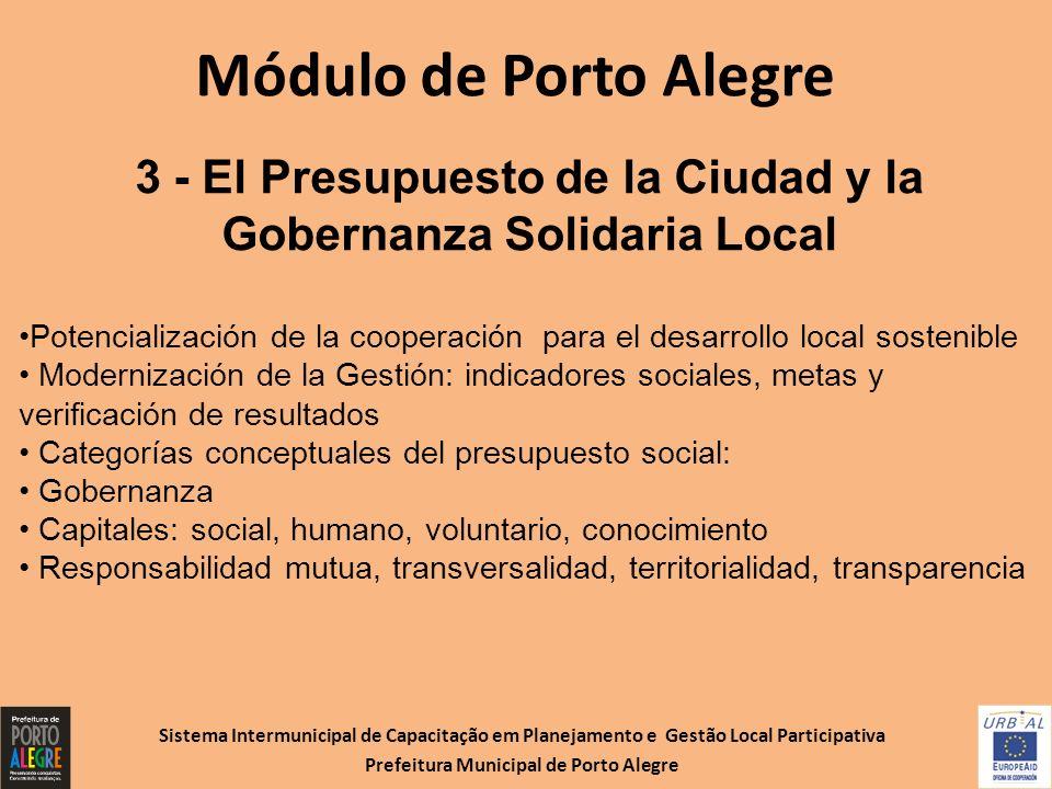 Sistema Intermunicipal de Capacitação em Planejamento e Gestão Local Participativa Prefeitura Municipal de Porto Alegre Módulo de Porto Alegre 3 - El