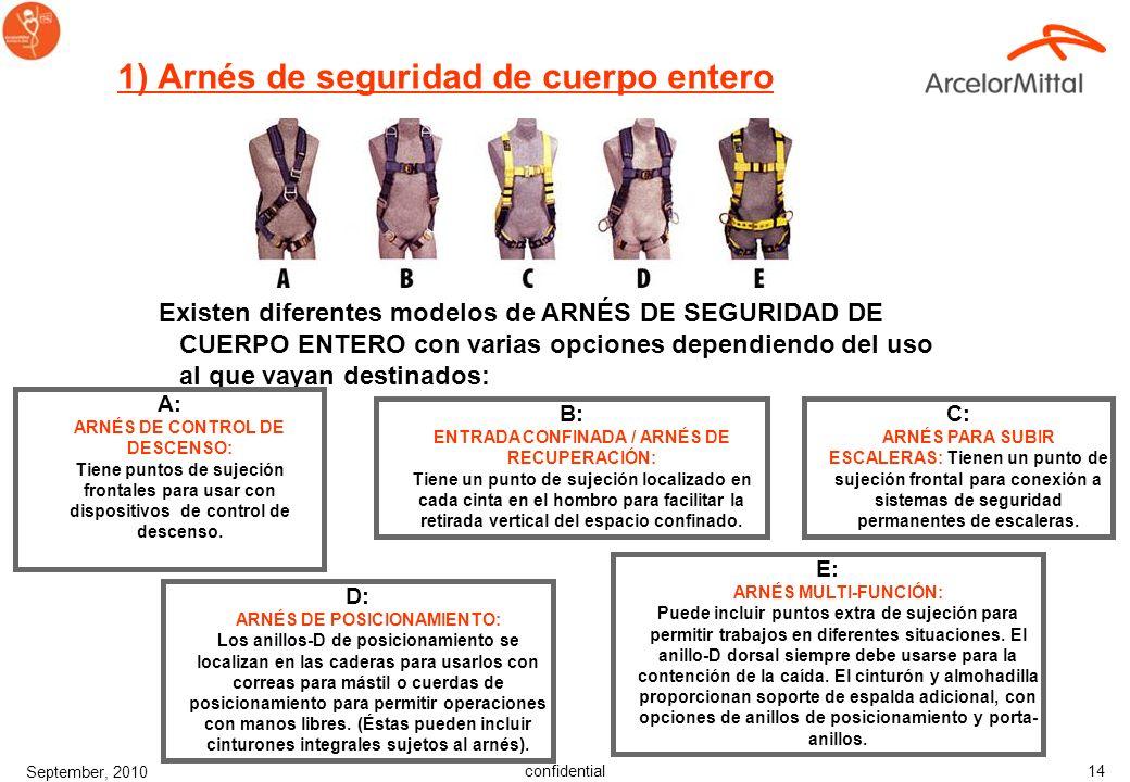 confidential September, 2010 13 Tabla de contenidos 1)Arnés de cuerpo entero 2)Categorías de protección anticaídas 3)Sistemas de protección anticaídas