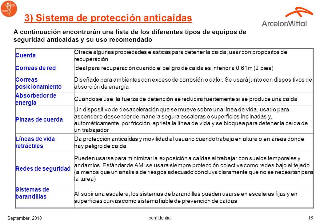 confidential September, 2010 15 2) Categorías de protección anticaídas Todos los productos de protección anticaídas entran en cuatro categorías funcio