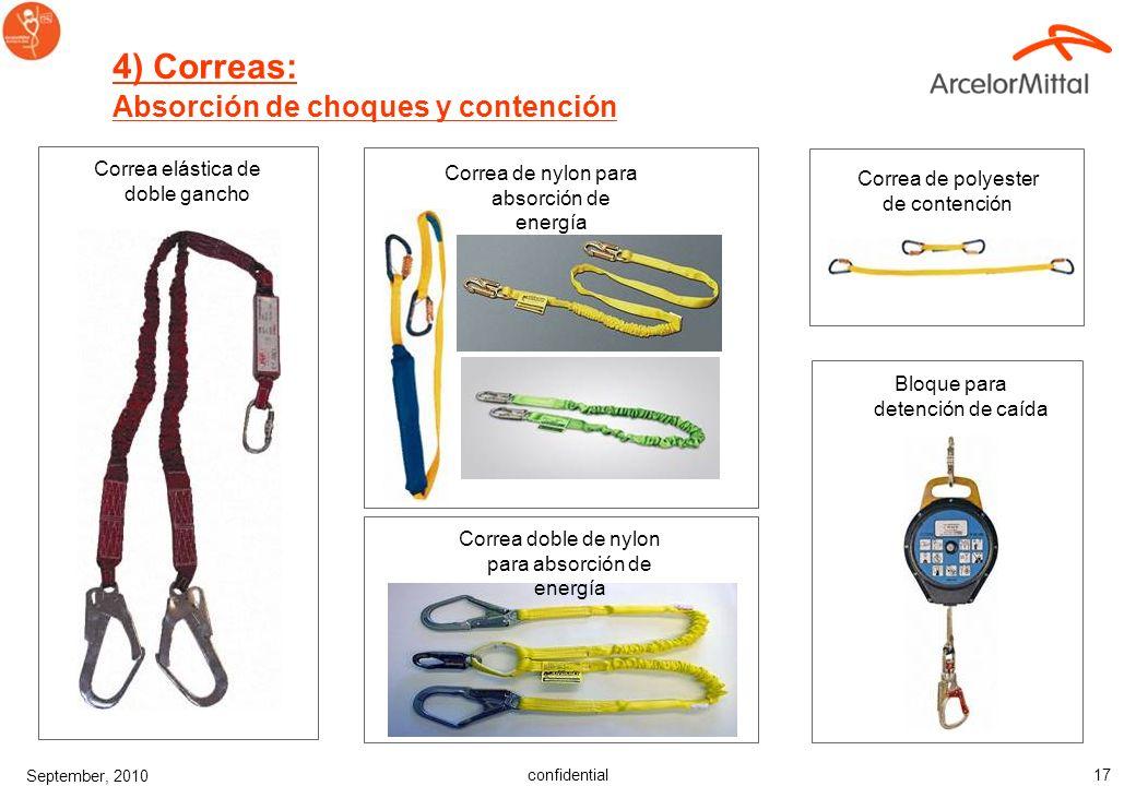 confidential September, 2010 16 A continuación encontrarán una lista de los diferentes tipos de equipos de seguridad anticaídas y su uso recomendado 3