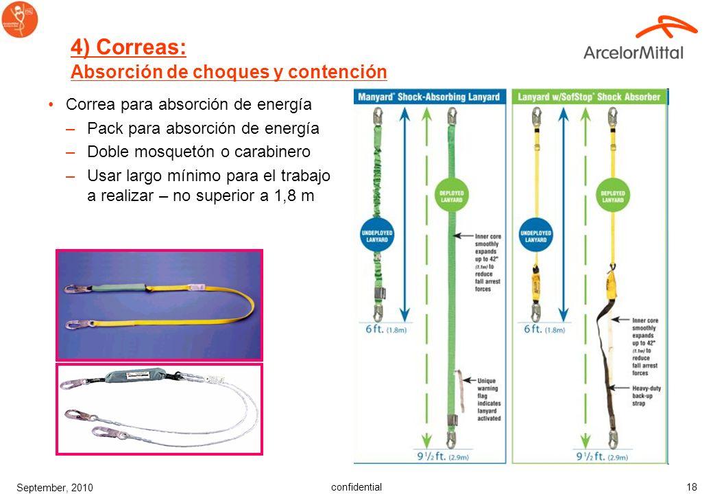 confidential September, 2010 17 4) Correas: Absorción de choques y contención Correa elástica de doble gancho Correa doble de nylon para absorción de