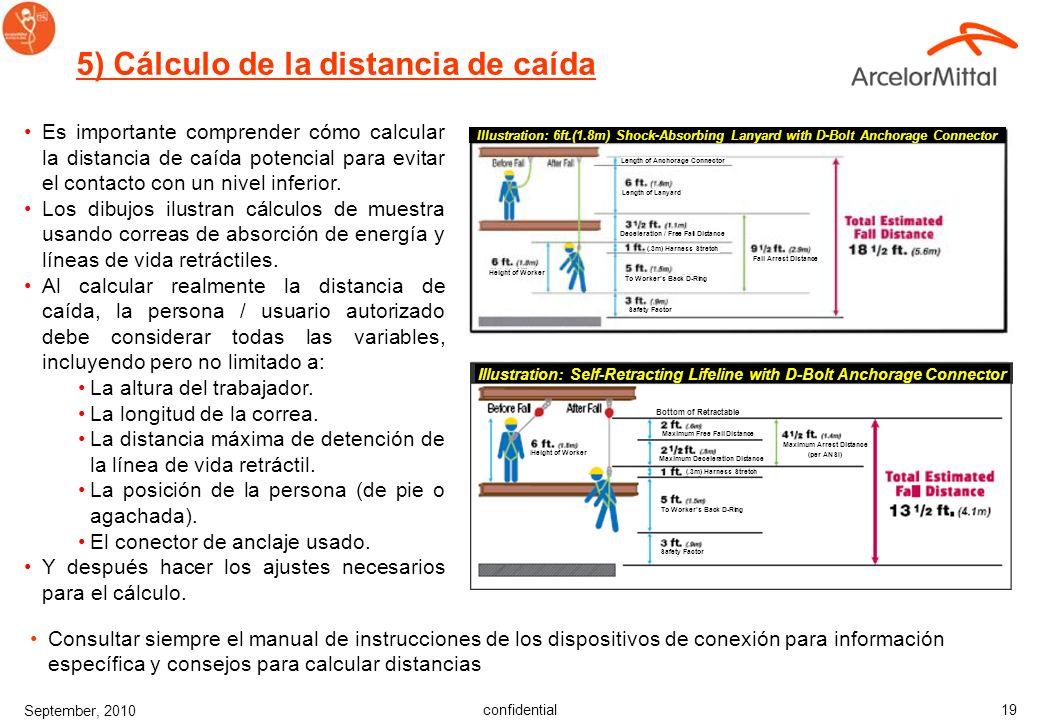 confidential September, 2010 18 Correa para absorción de energía –Pack para absorción de energía –Doble mosquetón o carabinero –Usar largo mínimo para