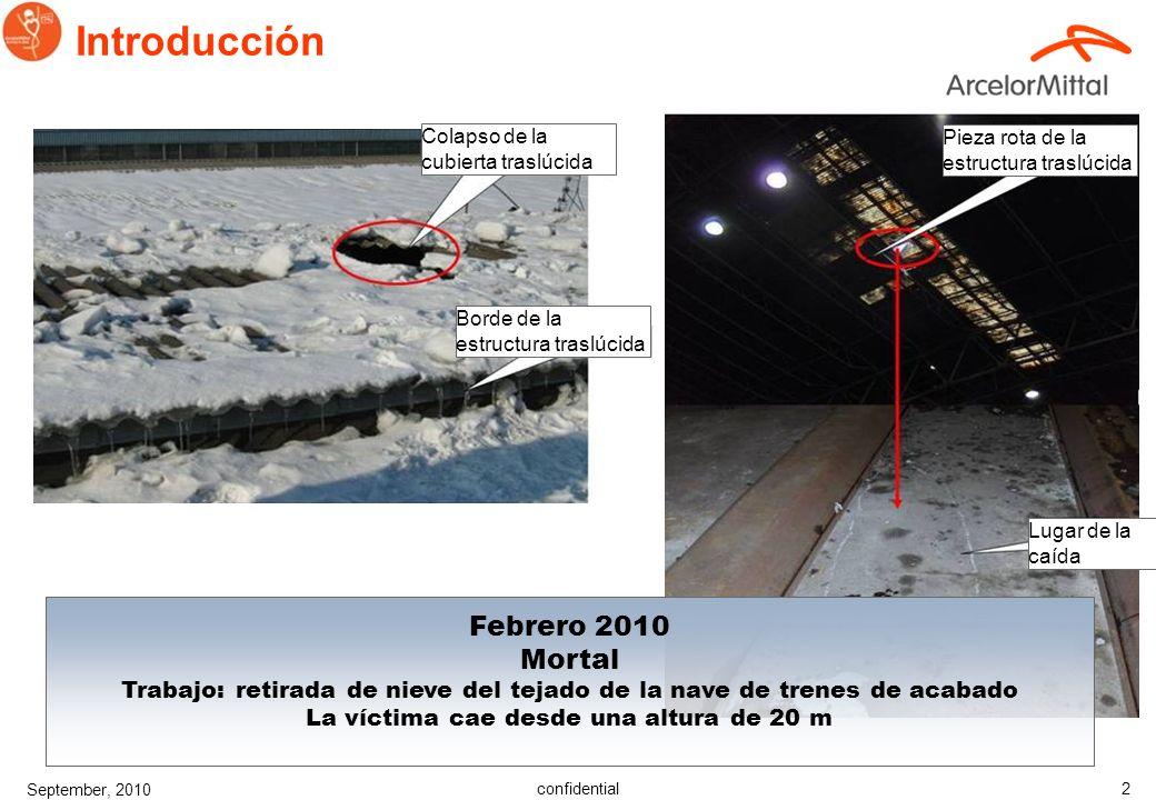 confidential September, 2010 1 Resumen Introducción Principales causas de accidentes Protección individual Preguntas