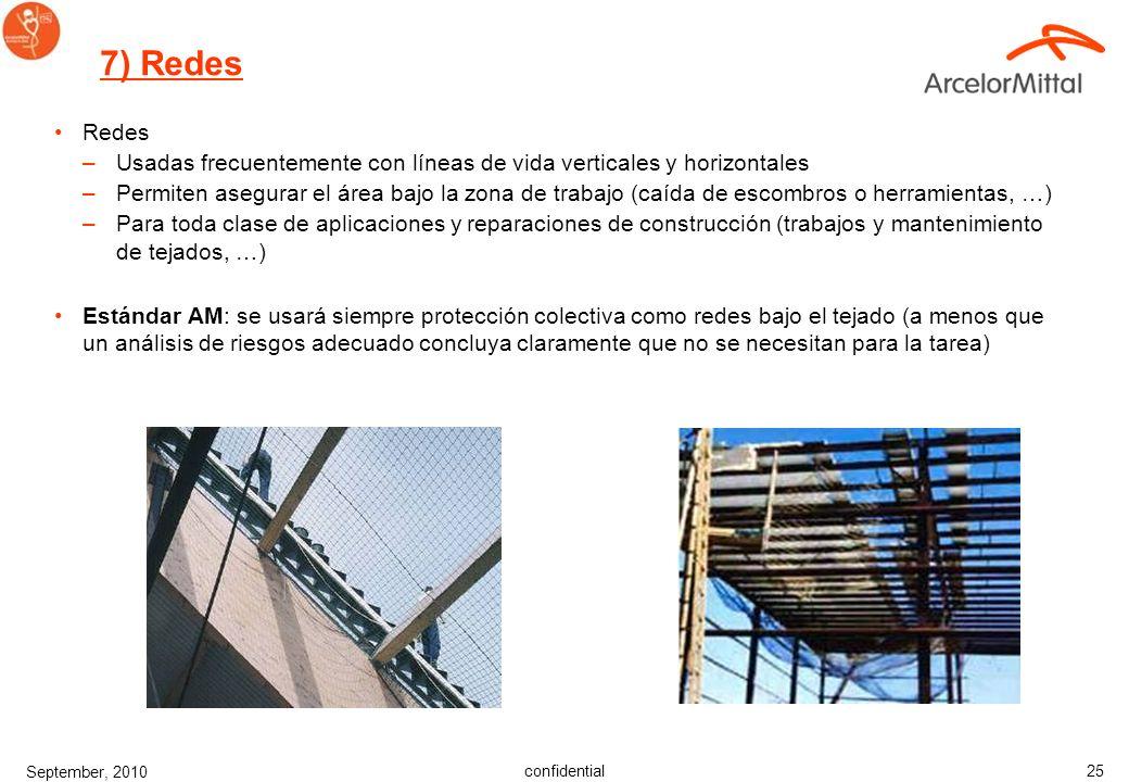 confidential September, 2010 24 Líneas horizontales –Se requiere una persona cualificada para certificación de ingeniería o anclaje. Todos los trabajo