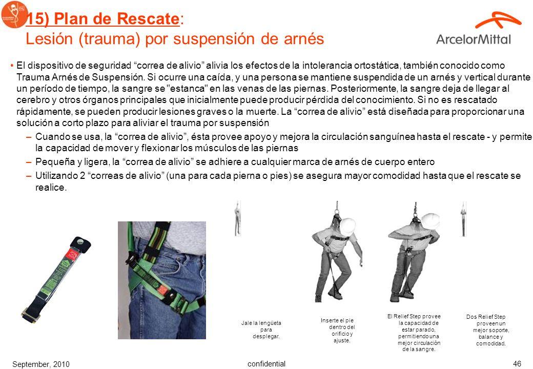 confidential September, 2010 45 15) Plan de Rescate Escenarios de trabajo frente a escenarios de rescate –Diferentes sistemas de planificación –Difere