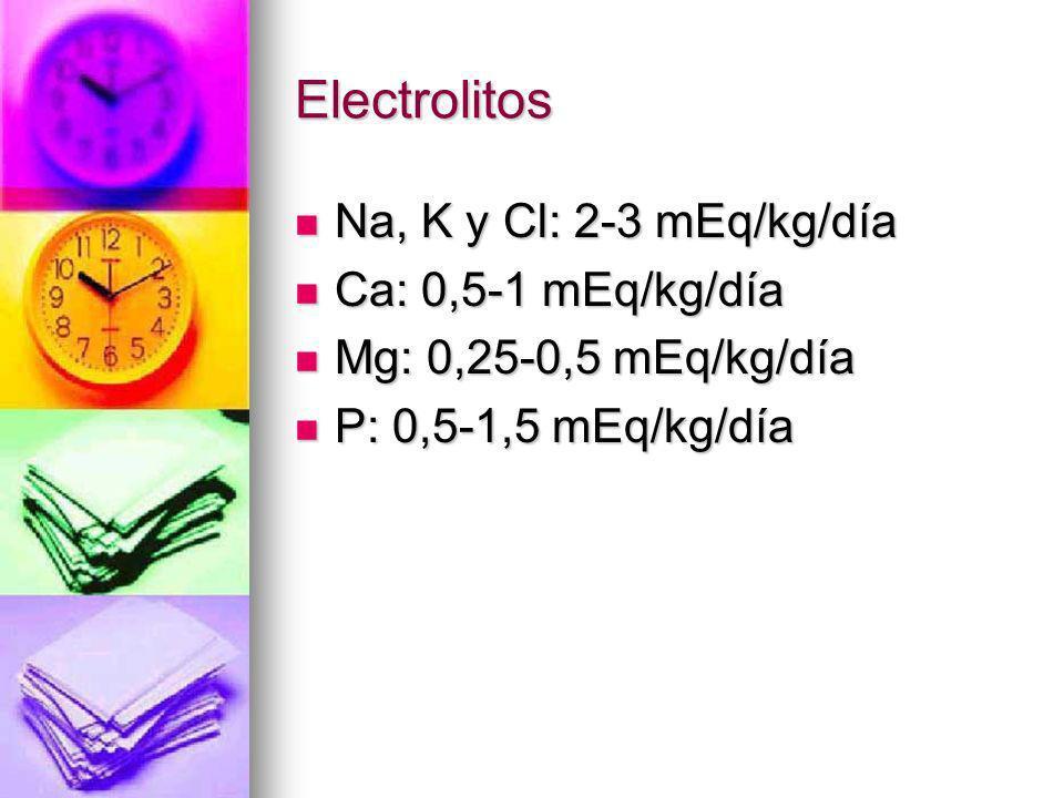 Electrolitos Na, K y Cl: 2-3 mEq/kg/día Na, K y Cl: 2-3 mEq/kg/día Ca: 0,5-1 mEq/kg/día Ca: 0,5-1 mEq/kg/día Mg: 0,25-0,5 mEq/kg/día Mg: 0,25-0,5 mEq/