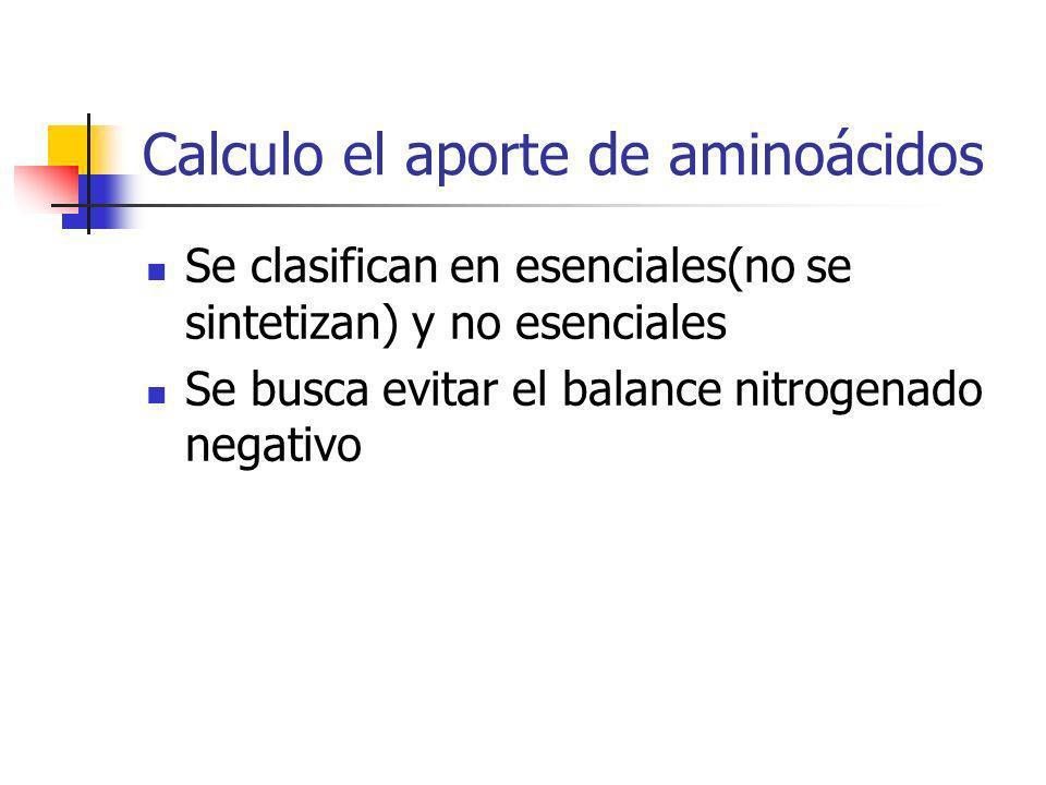Calculo el aporte de aminoácidos Se clasifican en esenciales(no se sintetizan) y no esenciales Se busca evitar el balance nitrogenado negativo
