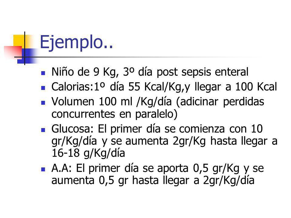 Ejemplo.. Niño de 9 Kg, 3º día post sepsis enteral Calorias:1º día 55 Kcal/Kg,y llegar a 100 Kcal Volumen 100 ml /Kg/día (adicinar perdidas concurrent