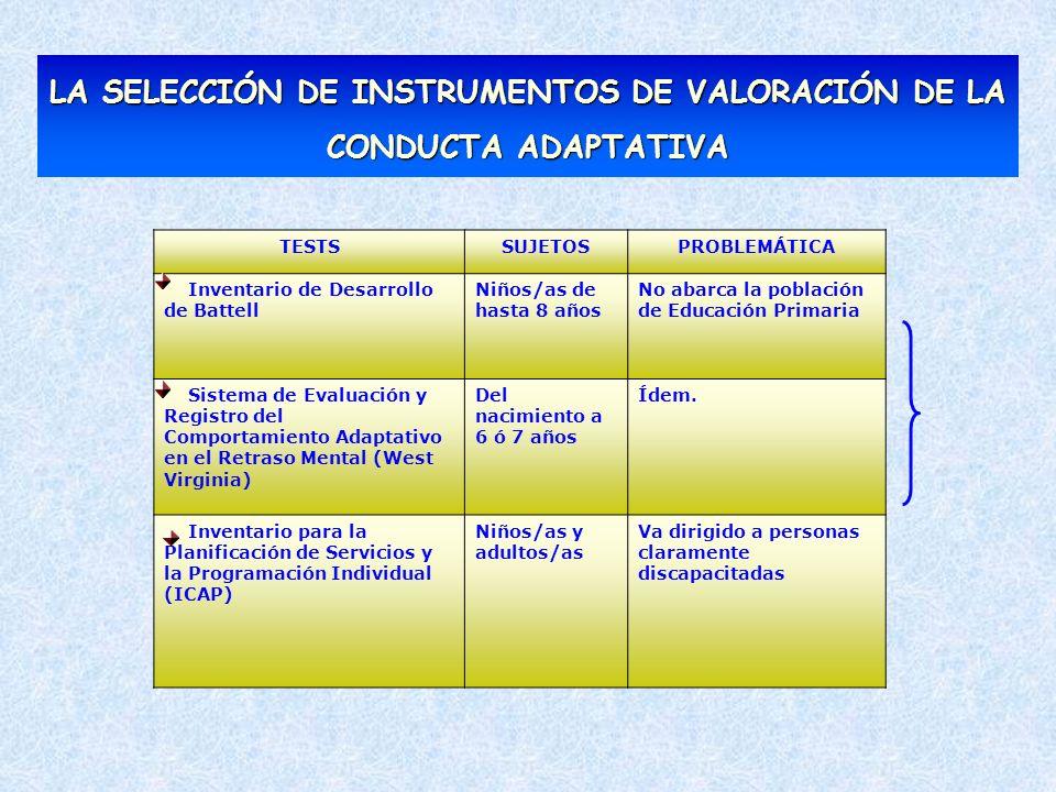 LA SELECCIÓN DE INSTRUMENTOS DE VALORACIÓN DE LA CONDUCTA ADAPTATIVA TESTSSUJETOSPROBLEMÁTICA Inventario de Desarrollo de Battell Niños/as de hasta 8