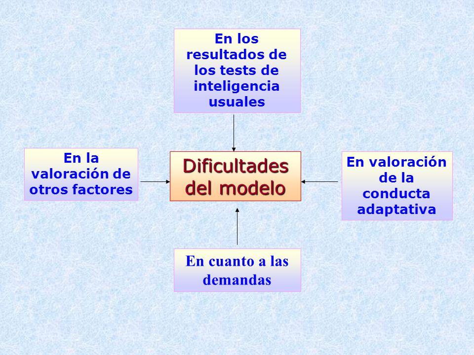 Dificultades del modelo En los resultados de los tests de inteligencia usuales En la valoración de otros factores En cuanto a las demandas En valoraci