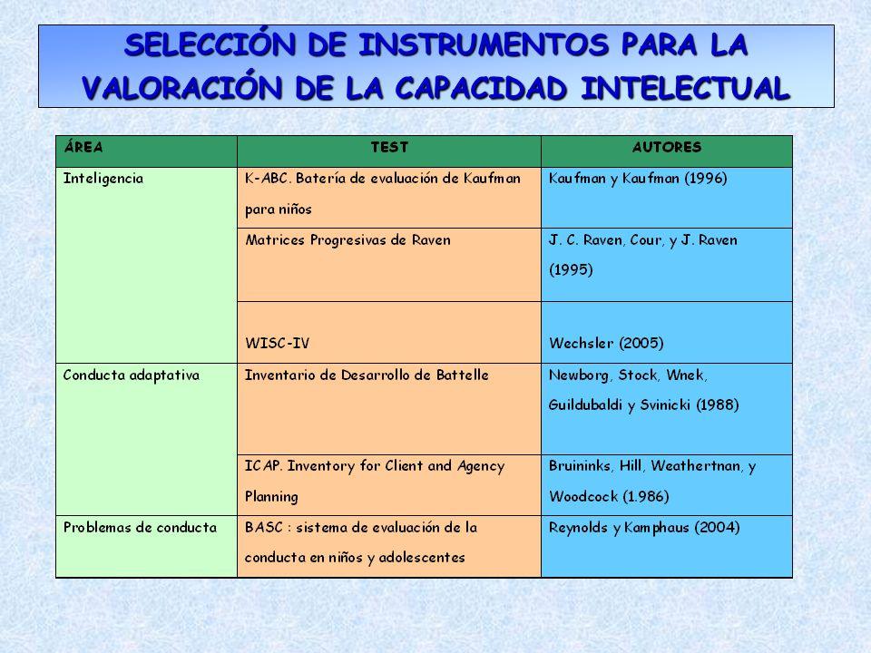 SELECCIÓN DE INSTRUMENTOS PARA LA VALORACIÓN DE LA CAPACIDAD INTELECTUAL