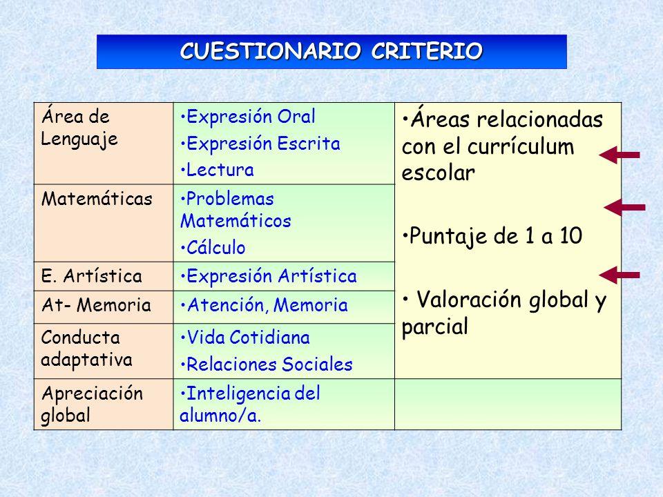CUESTIONARIO CRITERIO Área de Lenguaje Expresión Oral Expresión Escrita Lectura Áreas relacionadas con el currículum escolar Puntaje de 1 a 10 Valorac