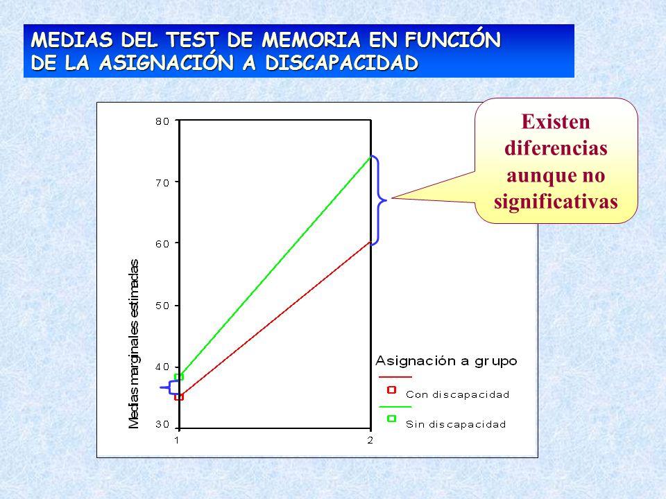 MEDIAS DEL TEST DE MEMORIA EN FUNCIÓN DE LA ASIGNACIÓN A DISCAPACIDAD Existen diferencias aunque no significativas