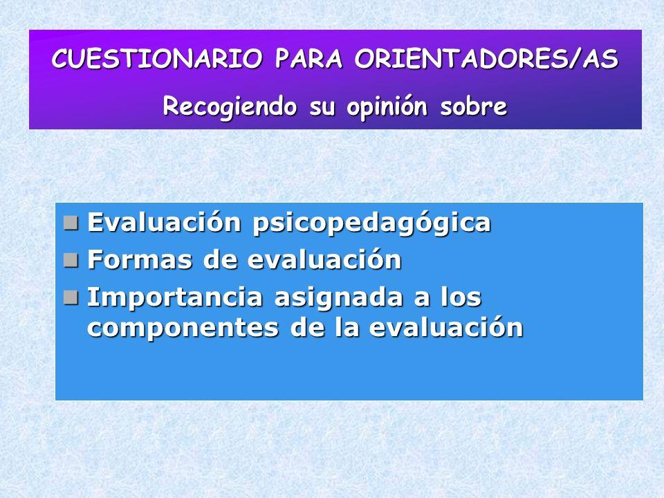 CUESTIONARIO PARA ORIENTADORES/AS Recogiendo su opinión sobre Evaluación psicopedagógica Evaluación psicopedagógica Formas de evaluación Formas de eva