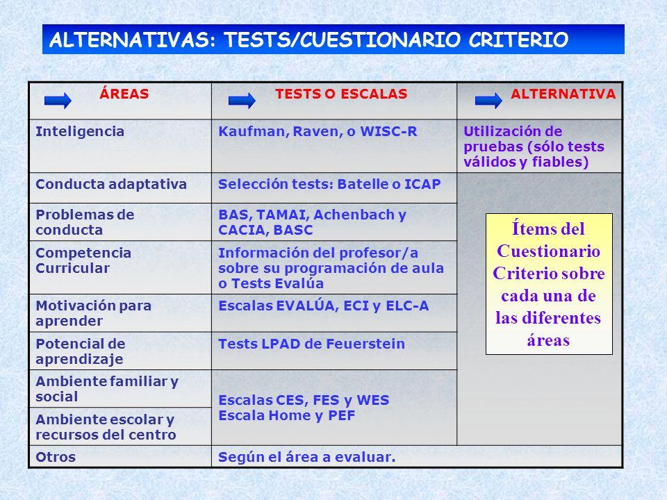 ALTERNATIVAS: TESTS/CUESTIONARIO CRITERIO ÁREAS TESTS O ESCALASALTERNATIVA InteligenciaKaufman, Raven, o WISC-RUtilización de pruebas (sólo tests váli
