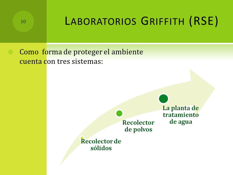 L ABORATORIOS G RIFFITH (RSE) Como forma de proteger el ambiente cuenta con tres sistemas: Recolector de sólidos Recolector de polvos La planta de tra