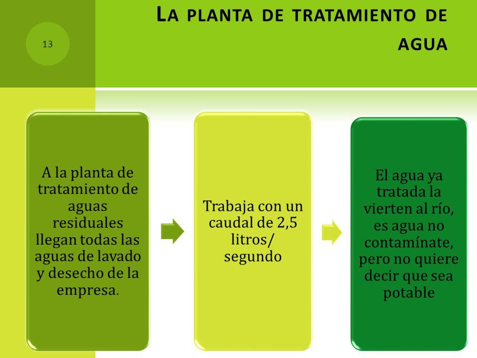 L A PLANTA DE TRATAMIENTO DE AGUA A la planta de tratamiento de aguas residuales llegan todas las aguas de lavado y desecho de la empresa. Trabaja con