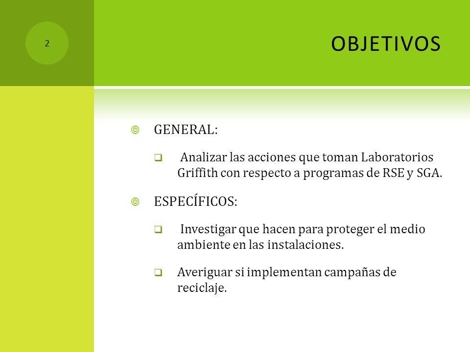 OBJETIVOS GENERAL: Analizar las acciones que toman Laboratorios Griffith con respecto a programas de RSE y SGA. ESPECÍFICOS: Investigar que hacen para