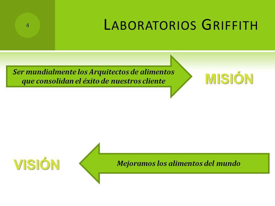 L ABORATORIOS G RIFFITH Ser mundialmente los Arquitectos de alimentos que consolidan el éxito de nuestros cliente Mejoramos los alimentos del mundo MI