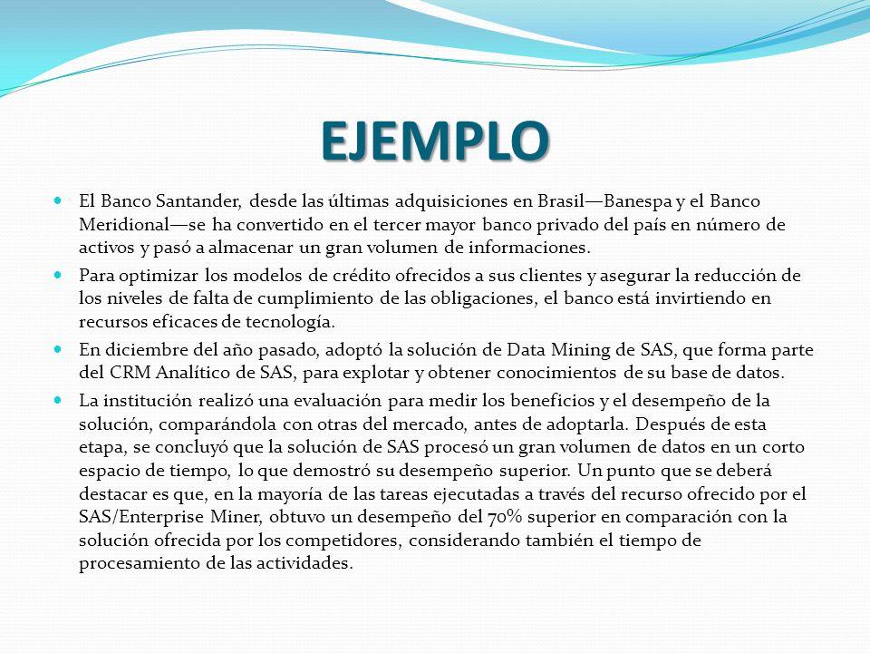EJEMPLO El Banco Santander, desde las últimas adquisiciones en BrasilBanespa y el Banco Meridionalse ha convertido en el tercer mayor banco privado de