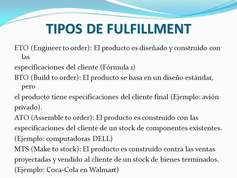 TIPOS DE FULFILLMENT ETO (Engineer to order): El producto es diseñado y construido con las especificaciones del cliente (Fórmula 1) BTO (Build to orde