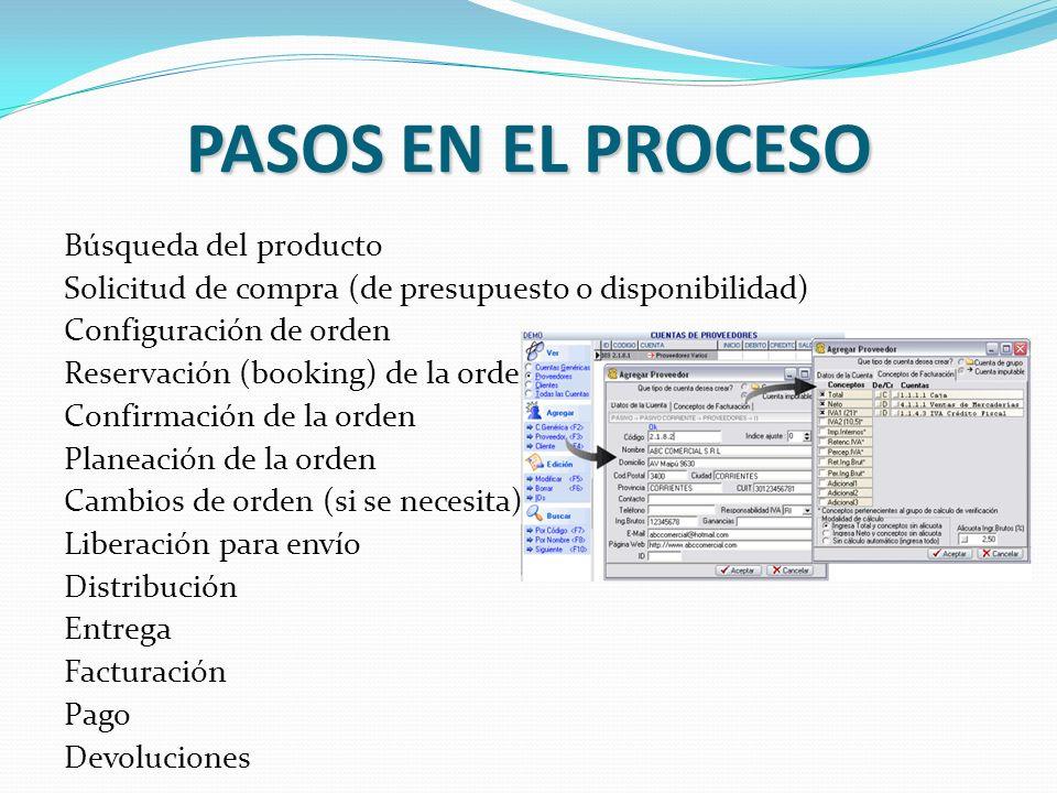 PASOS EN EL PROCESO Búsqueda del producto Solicitud de compra (de presupuesto o disponibilidad) Configuración de orden Reservación (booking) de la ord