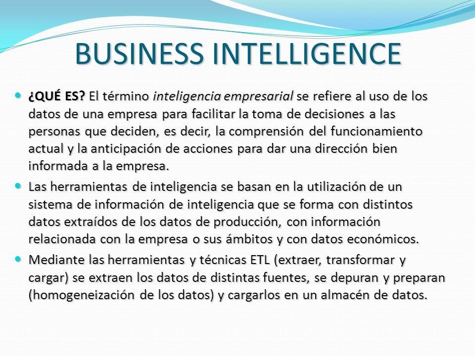 BUSINESS INTELLIGENCE ¿QUÉ ES? El término inteligencia empresarial se refiere al uso de los datos de una empresa para facilitar la toma de decisiones