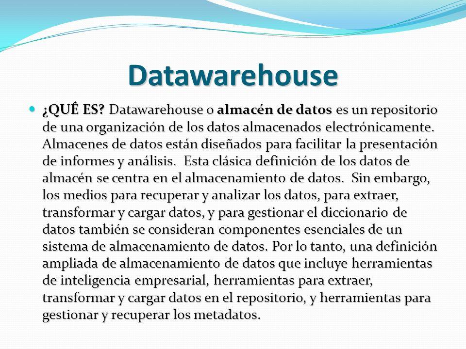 Datawarehouse ¿QUÉ ES? Datawarehouse o almacén de datos es un repositorio de una organización de los datos almacenados electrónicamente. Almacenes de