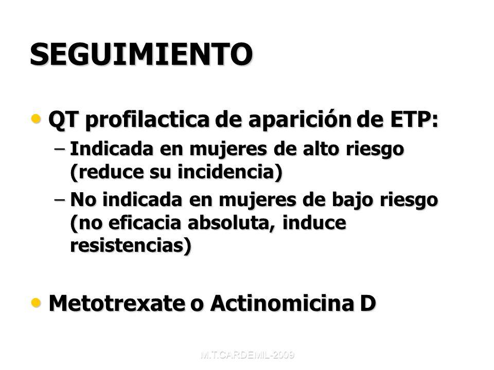 M.T.CARDEMIL-2009 SEGUIMIENTO QT profilactica de aparición de ETP: QT profilactica de aparición de ETP: –Indicada en mujeres de alto riesgo (reduce su