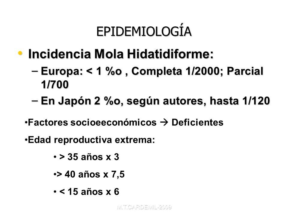 M.T.CARDEMIL-2009 EPIDEMIOLOGÍA Incidencia Mola Hidatidiforme: Incidencia Mola Hidatidiforme: – Europa: < 1 %o, Completa 1/2000; Parcial 1/700 – En Ja