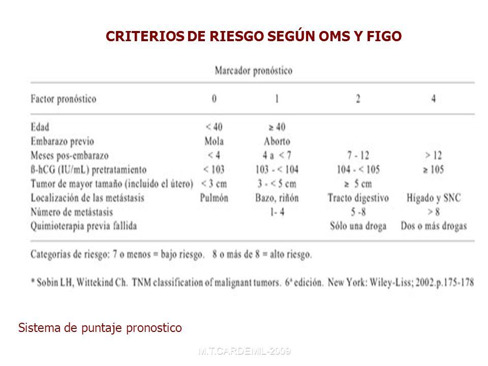 M.T.CARDEMIL-2009 CRITERIOS DE RIESGO SEGÚN OMS Y FIGO Sistema de puntaje pronostico