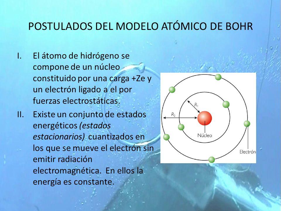 POSTULADOS DEL MODELO ATÓMICO DE BOHR I.El átomo de hidrógeno se compone de un núcleo constituido por una carga +Ze y un electrón ligado a el por fuer