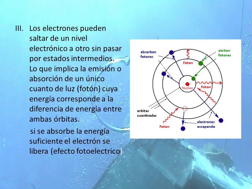 III.Los electrones pueden saltar de un nivel electrónico a otro sin pasar por estados intermedios. Lo que implica la emisión o absorción de un único c