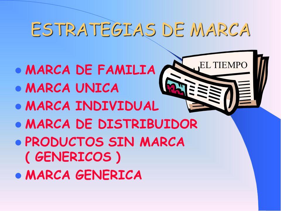 ESTRATEGIAS DE MARCA MARCA DE FAMILIA MARCA UNICA MARCA INDIVIDUAL MARCA DE DISTRIBUIDOR PRODUCTOS SIN MARCA ( GENERICOS ) MARCA GENERICA EL TIEMPO