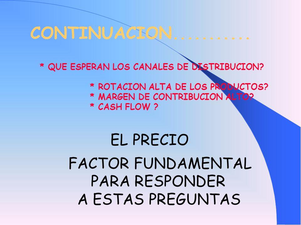 CONTINUACION........... * QUE ESPERAN LOS CANALES DE DISTRIBUCION? * ROTACION ALTA DE LOS PRODUCTOS? * MARGEN DE CONTRIBUCION ALTO? * CASH FLOW ? FACT