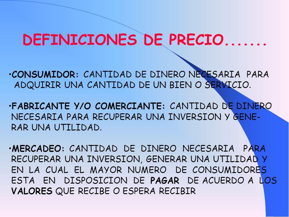 DEFINICIONES DE PRECIO....... CONSUMIDOR: CANTIDAD DE DINERO NECESARIA PARA ADQUIRIR UNA CANTIDAD DE UN BIEN O SERVICIO. FABRICANTE Y/O COMERCIANTE: C
