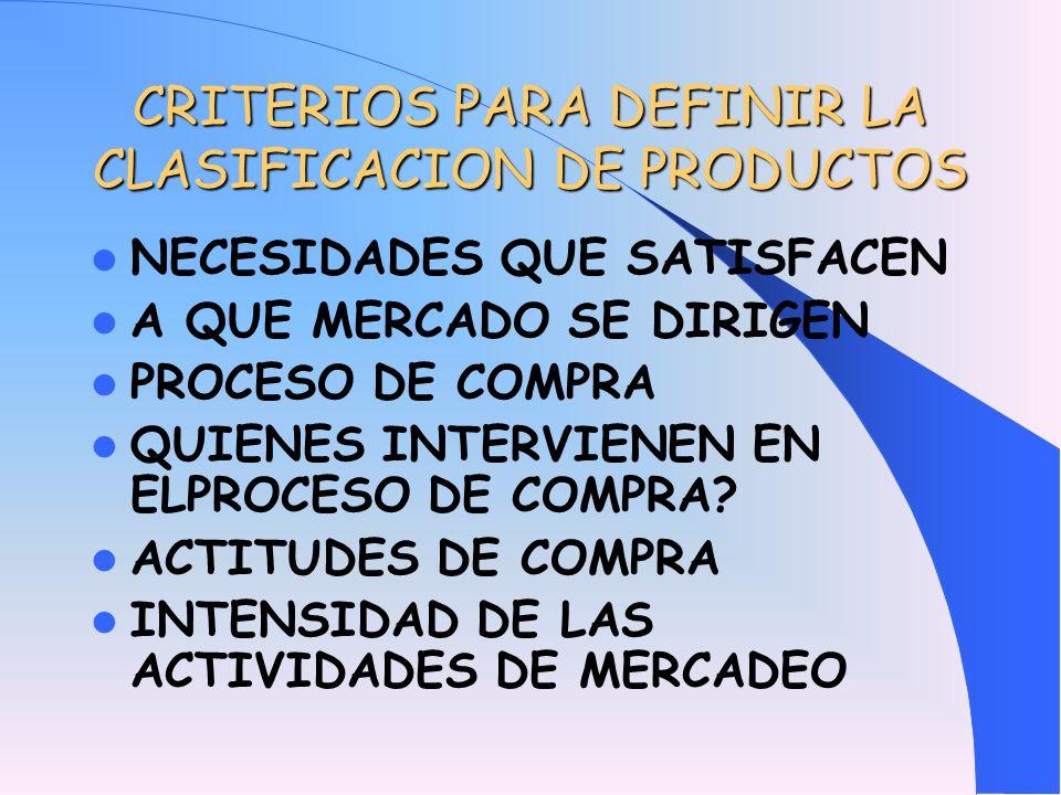 CRITERIOS PARA DEFINIR LA CLASIFICACION DE PRODUCTOS NECESIDADES QUE SATISFACEN A QUE MERCADO SE DIRIGEN PROCESO DE COMPRA QUIENES INTERVIENEN EN ELPR