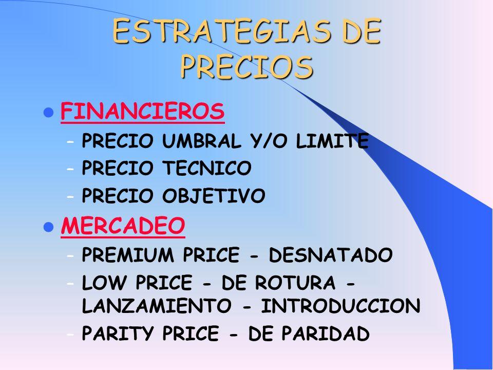 ESTRATEGIAS DE PRECIOS FINANCIEROS – PRECIO UMBRAL Y/O LIMITE – PRECIO TECNICO – PRECIO OBJETIVO MERCADEO – PREMIUM PRICE - DESNATADO – LOW PRICE - DE