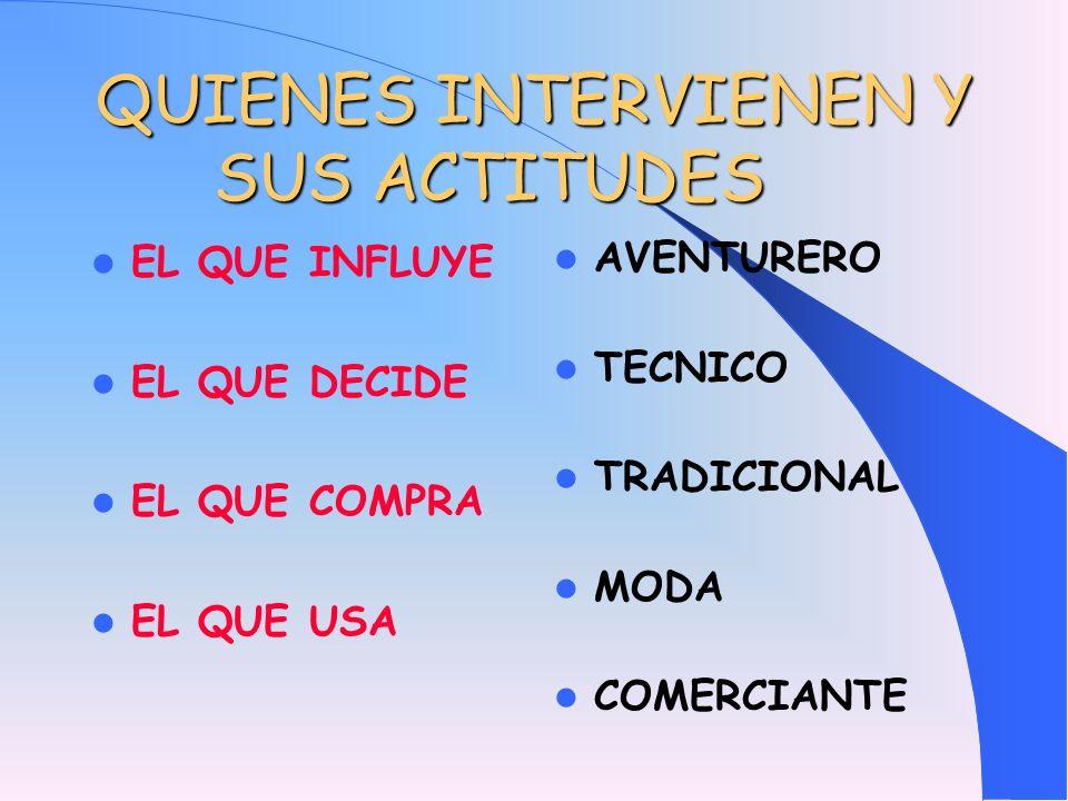 CLASIFICACION DE LOS PRODUCTOS CONSUMO INDUSTRIALES SERVICIOS