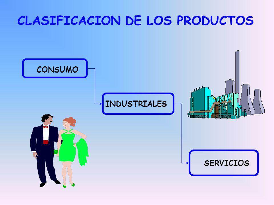 ESTRATEGIAS DE PRECIOS FINANCIEROS – PRECIO UMBRAL Y/O LIMITE – PRECIO TECNICO – PRECIO OBJETIVO MERCADEO – PREMIUM PRICE - DESNATADO – LOW PRICE - DE ROTURA - LANZAMIENTO - INTRODUCCION – PARITY PRICE - DE PARIDAD