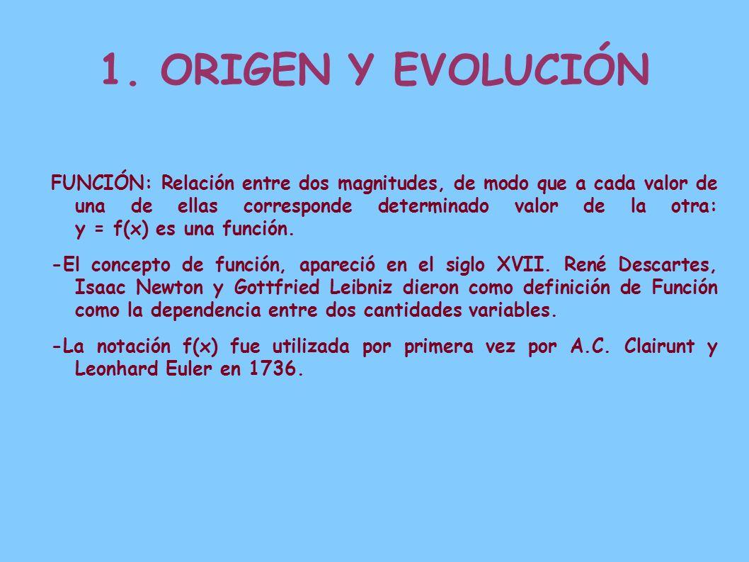 1. ORIGEN Y EVOLUCIÓN FUNCIÓN: Relación entre dos magnitudes, de modo que a cada valor de una de ellas corresponde determinado valor de la otra: y = f