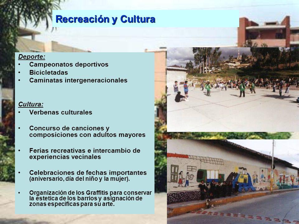 Deporte: Campeonatos deportivos Bicicletadas Caminatas intergeneracionales Cultura: Verbenas culturales Concurso de canciones y composiciones con adul