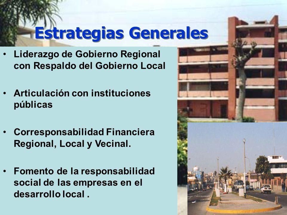 Estrategias Generales Liderazgo de Gobierno Regional con Respaldo del Gobierno Local Articulación con instituciones públicas Corresponsabilidad Financ