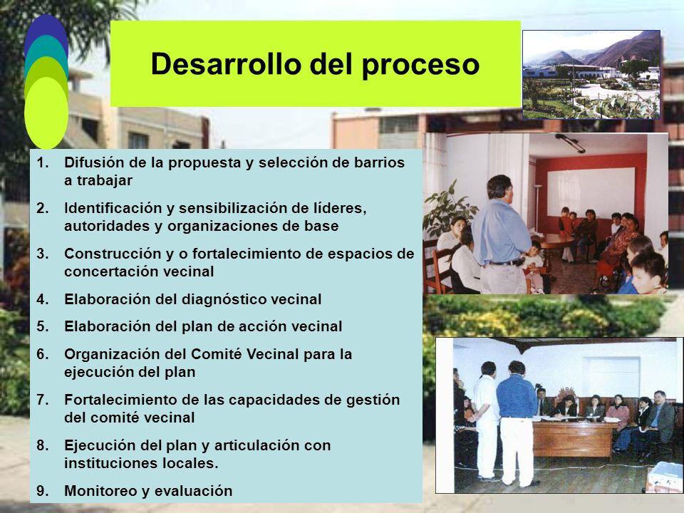 1.Difusión de la propuesta y selección de barrios a trabajar 2.Identificación y sensibilización de líderes, autoridades y organizaciones de base 3.Con