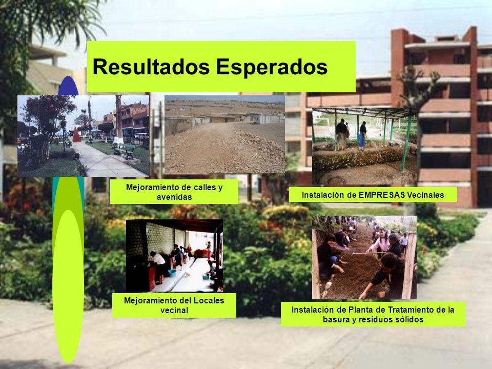 Resultados Esperados Instalación de Planta de Tratamiento de la basura y residuos sólidos Instalación de EMPRESAS Vecinales Mejoramiento de calles y a