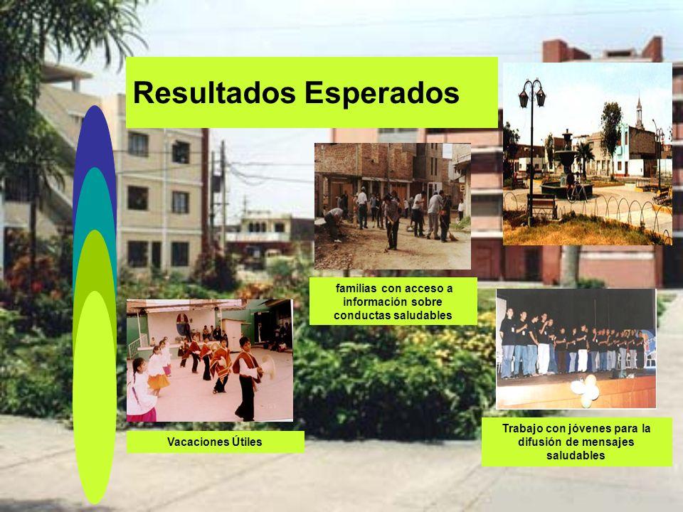 Presupuesto COSTO Soles Implementación de la propuesta por barrio(146,500 soles) por 5 barrios por año732,400.00 Adopción de un Centro o Puesto de salud por cinco barrios por 1 año45,000.00 Adopción de una escuela por 1 año por cinco barrios35,000.00 Proyectos de mejora de 100 Viviendas en 1 año200,000.00 Financiamiento de proyectos de barrios (1 proyecto)2 proyectos por barrio75,000.00 Financiamiento de dos campañas de salud18,000.00.