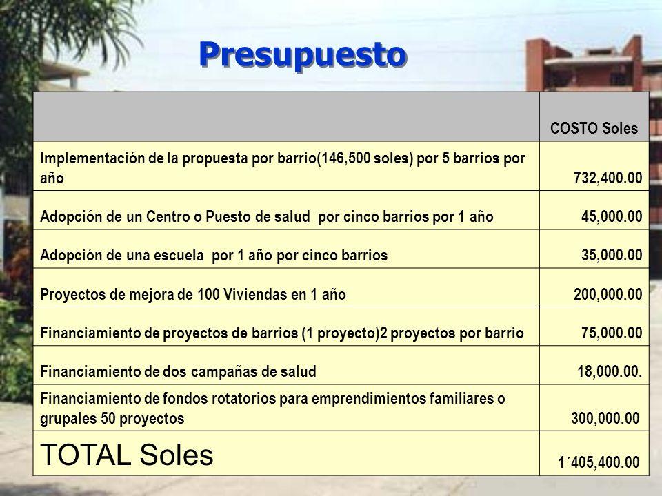 Presupuesto COSTO Soles Implementación de la propuesta por barrio(146,500 soles) por 5 barrios por año732,400.00 Adopción de un Centro o Puesto de sal