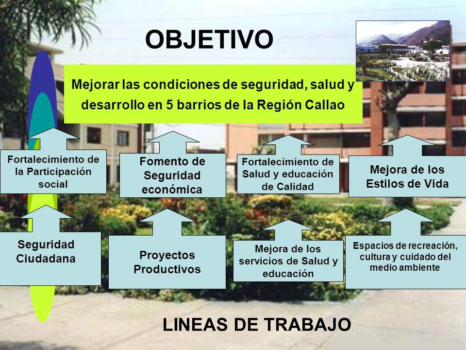 Mejorar las condiciones de seguridad, salud y desarrollo en 5 barrios de la Región Callao Fortalecimiento de Salud y educación de Calidad Mejora de lo