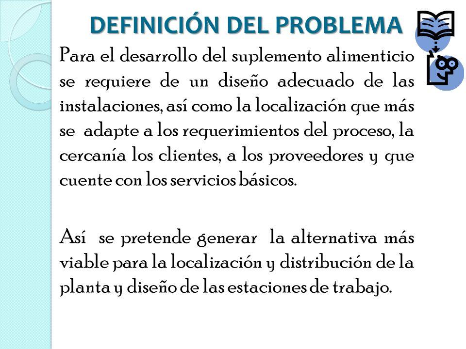 DEFINICIÓN DEL PROBLEMA Para el desarrollo del suplemento alimenticio se requiere de un diseño adecuado de las instalaciones, así como la localización
